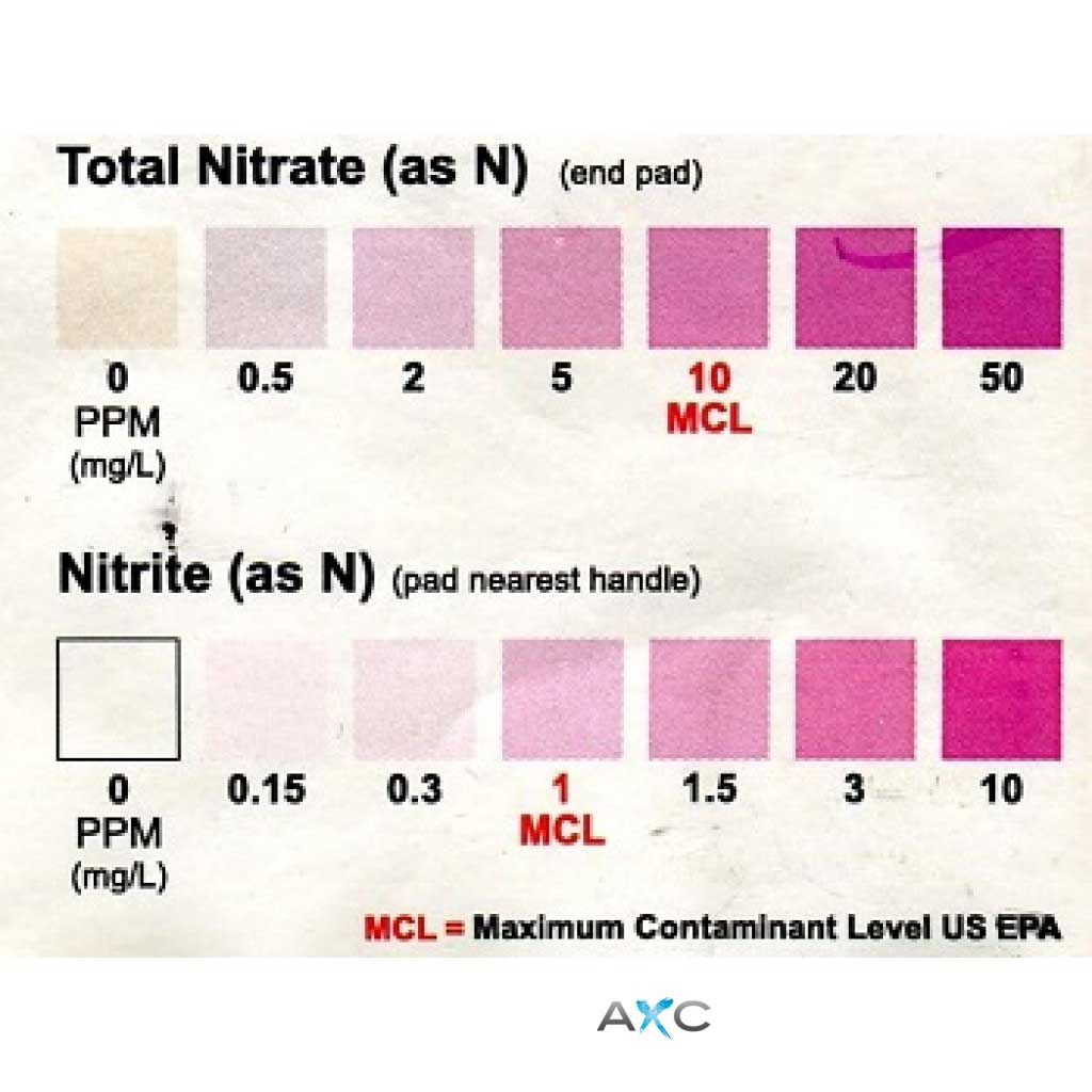 Litmus test nitrates and nitrites presence
